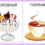 Употребление слишком горячих или холодных продуктов