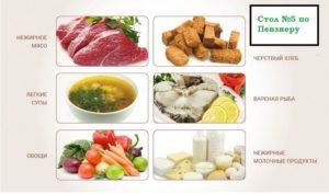 Стандартная диета «Стол 5»