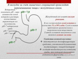 Пониженная кислотность среды желудка