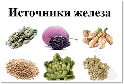 Топ 10 растительных продуктов богатые железом против анемии