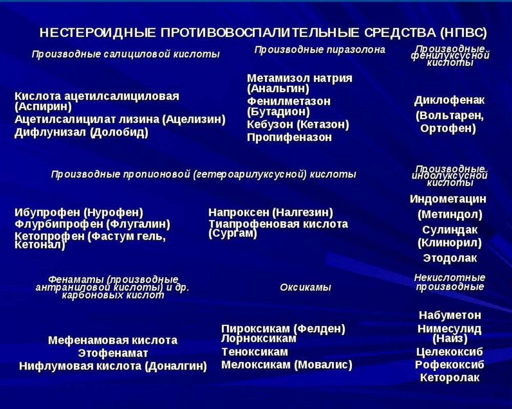 Признаки, симптомы и лечение гастрита