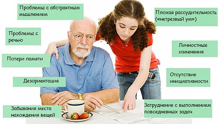 Деменция у близкого человека: чем помочь, что делать?