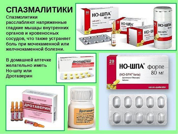 Описание группы препаратов