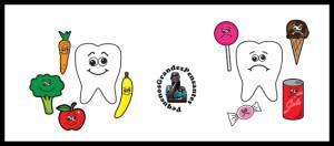 Проведение профилактики кариеса у взрослых (экзогенной и эндогенной): методы и препараты, предотвращающие болезни зубов