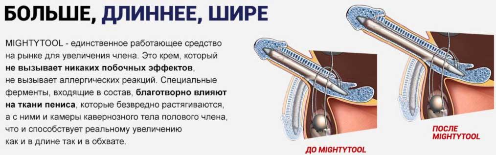 Инфографика с информацией о препарате