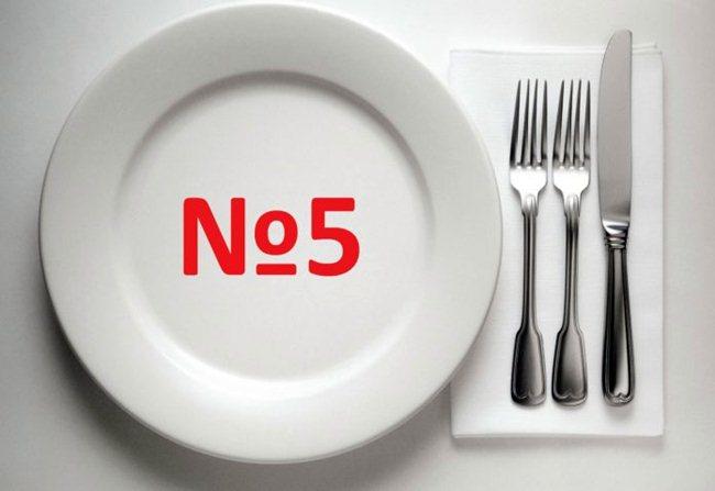 Лечебная диета стол №5 подробно, что нельзя есть, меню на неделю