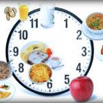 Регулярное нарушение режима, слишком большие промежутки между приёмами пищи
