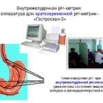 Измерение внутрижелудочной рН за сутки